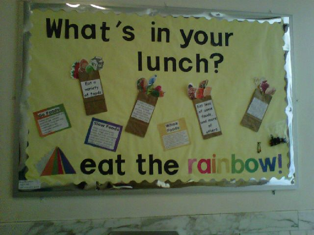 What's in your lunch? Image