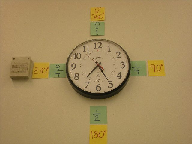 Clock Math Image