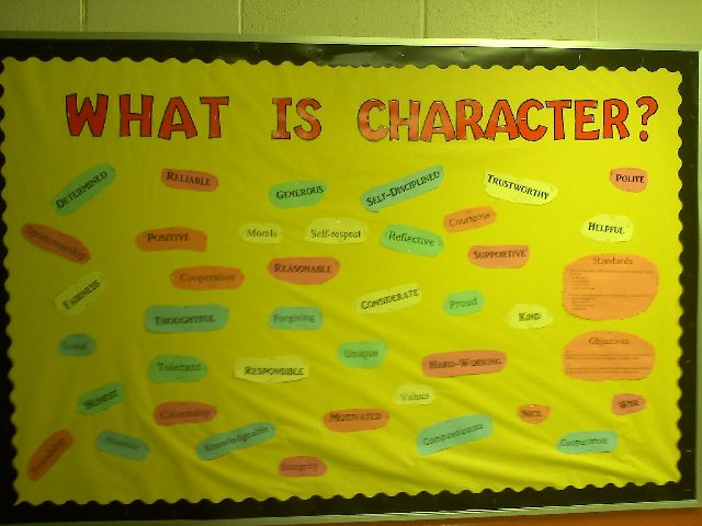 What is Character? Image
