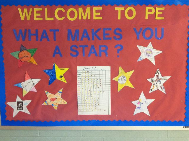 What Makes You a Star? Image