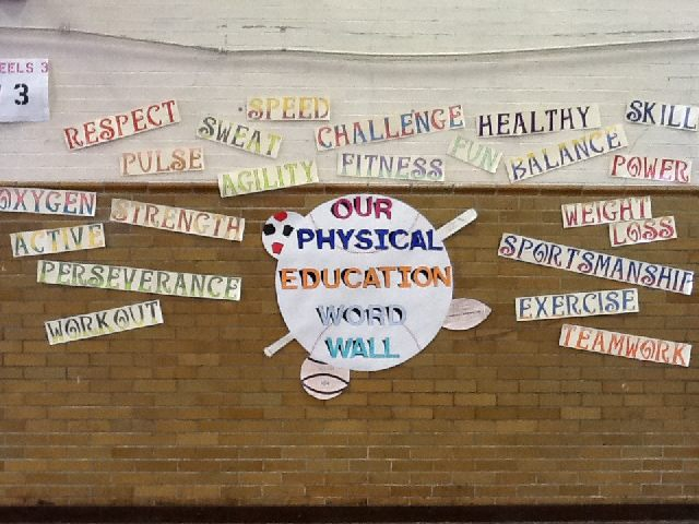 Our Physical Education Word Wall Image