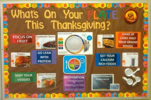 What's On Your PLATE This Thanksgiving? Image