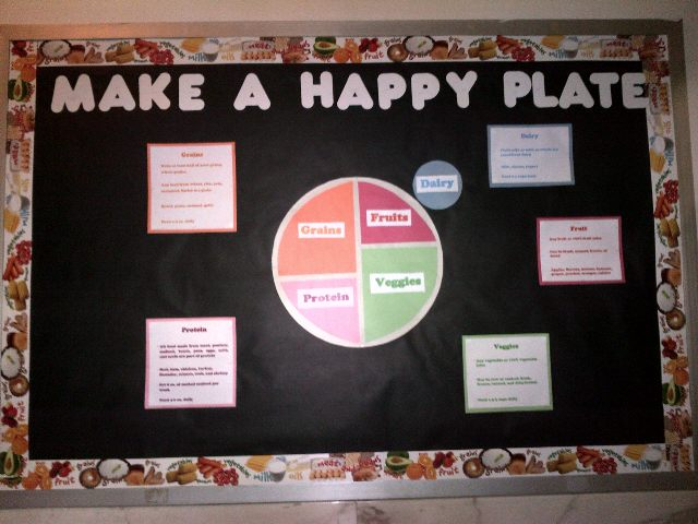 Make A Happy Plate Image