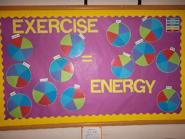 Exercise = Energy Image