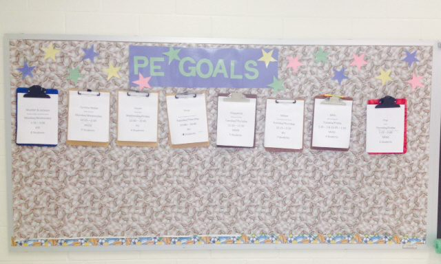 Physical Education Goal Board Image