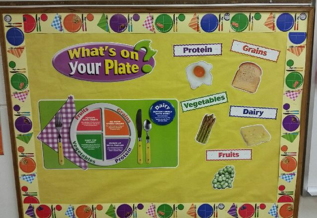 What's on Your Plate? Image