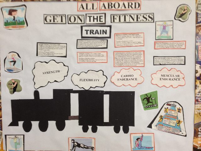 All Aboard The Fitness Train Image