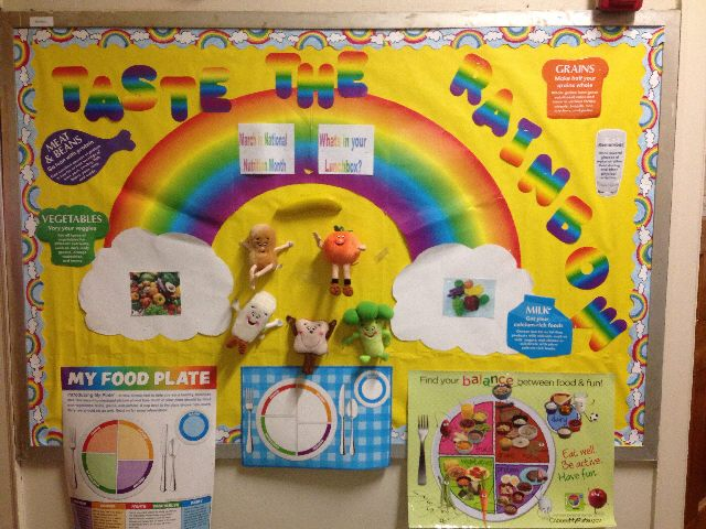 Classroom Bulletin Board Ideas Nutrition Month : Pec bulletin boards for physical education