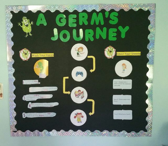 A Germs Journey Image
