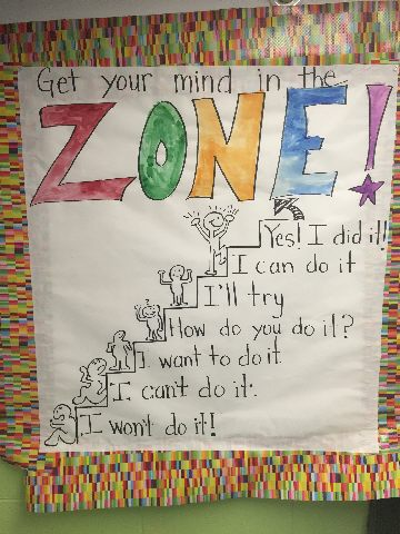 Get Your Mind In The Zone Image