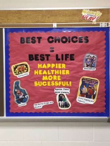 Best Choices = Best Life Image
