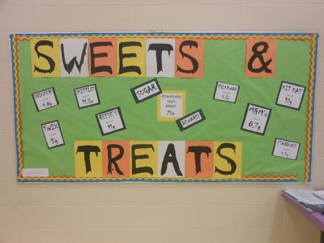 Sweets & Treats Image