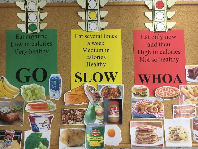 Traffic Light Nutrition Image