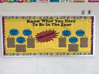 What it Takes, To Get In The Zone Image