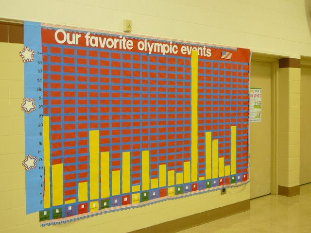Graphing the Olympics Image
