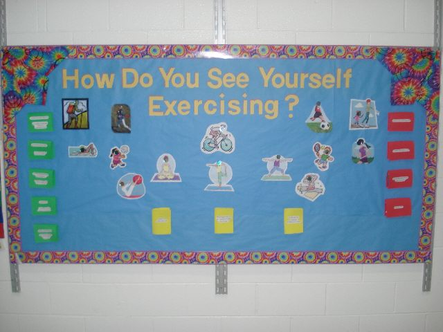 How Do You See Yourself Exercising? Image