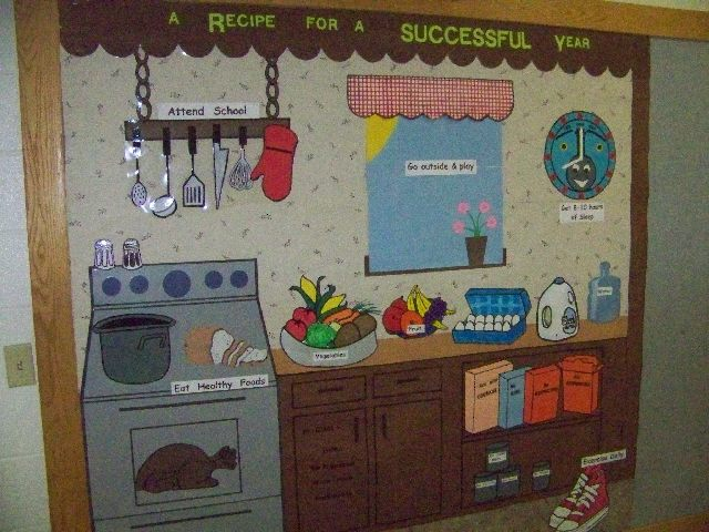 Kitchen bulletin board ideas 28 images 1000 images for Kitchen cork board ideas