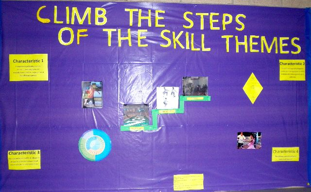 Skill Theme Ladder Image