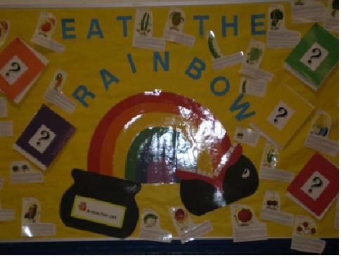 Eat the Rainbow Image