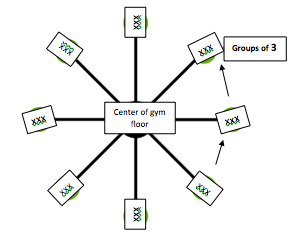 Dance lesson ideas on PE Central